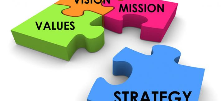 Four puzzle pieces representing mission, vision, goals and strategy